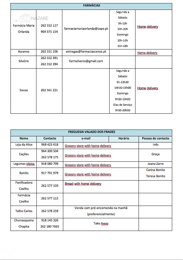 Service in Nazaré 2(3) - Corona times